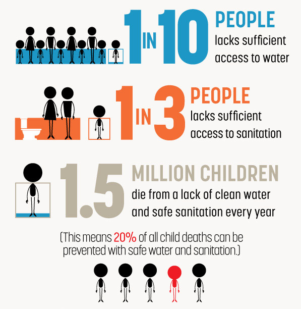 clean drinking water facts - photo #17