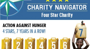 Action Against Hunger's 4-star Charity Navigator Rating, 7 Years in a Row