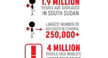 Infographic: Conflict in South Sudan